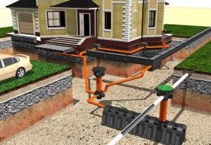 Как выбрать систему канализации